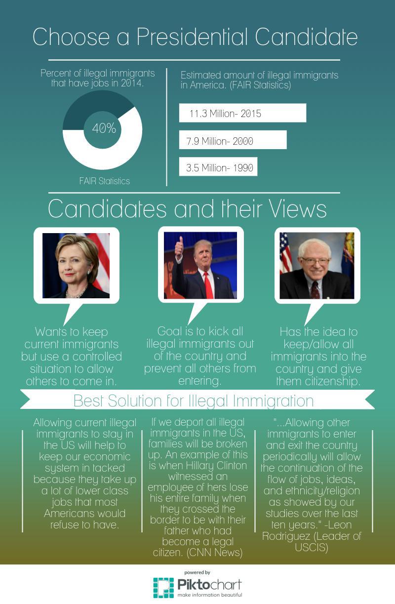 2016-election-cody-christy