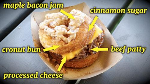The Cronut Burger: A 2014 Food Trend To Leave Behind – editorial by Payton Wisniewski