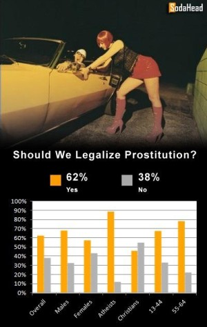 Economy Grows If Prostitution Is Safely Legalized – Guest Editorial by Christian Guzzo